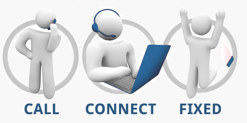 IES Connect - Remote Support