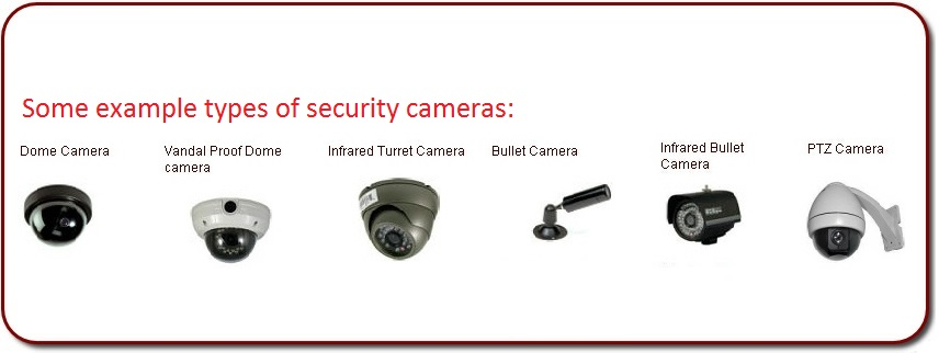 CCTV Security Camera Type Examples